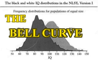 Human Intelligence: The Bell Curve